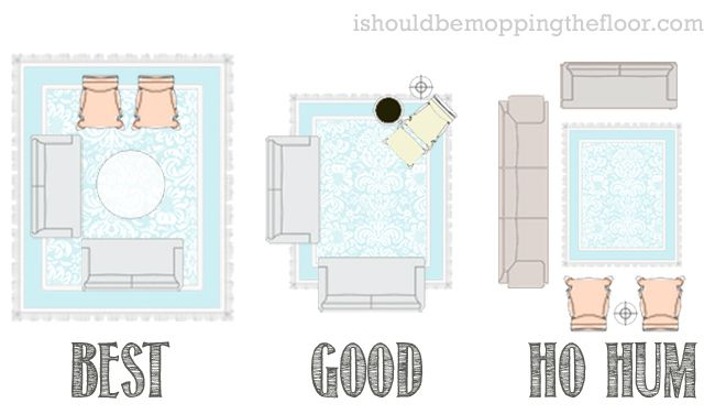 Easy Guide to Area Rug Placement {with diagrams}; #rug .