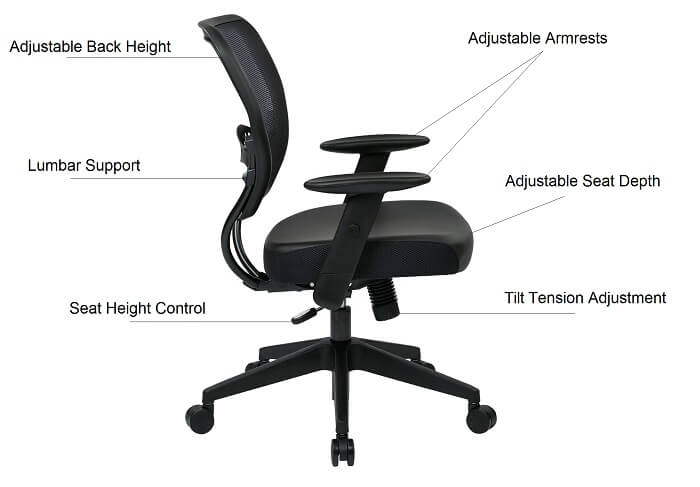 Ergonomic Chair VS Normal Chair - What the Heck is the Differenc