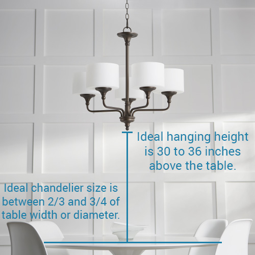 How to Choose the Right Size Lighting Fixture - LightsOnline.c